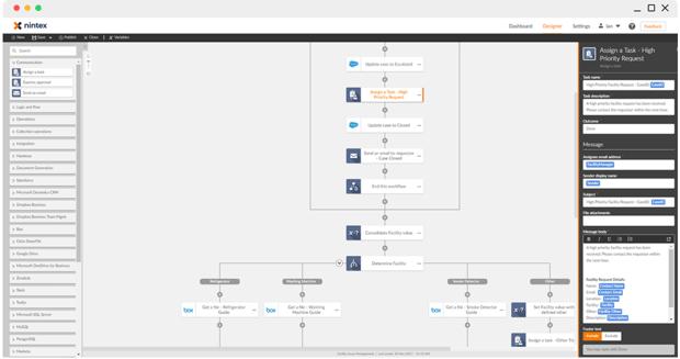 Nintex best workflow tool